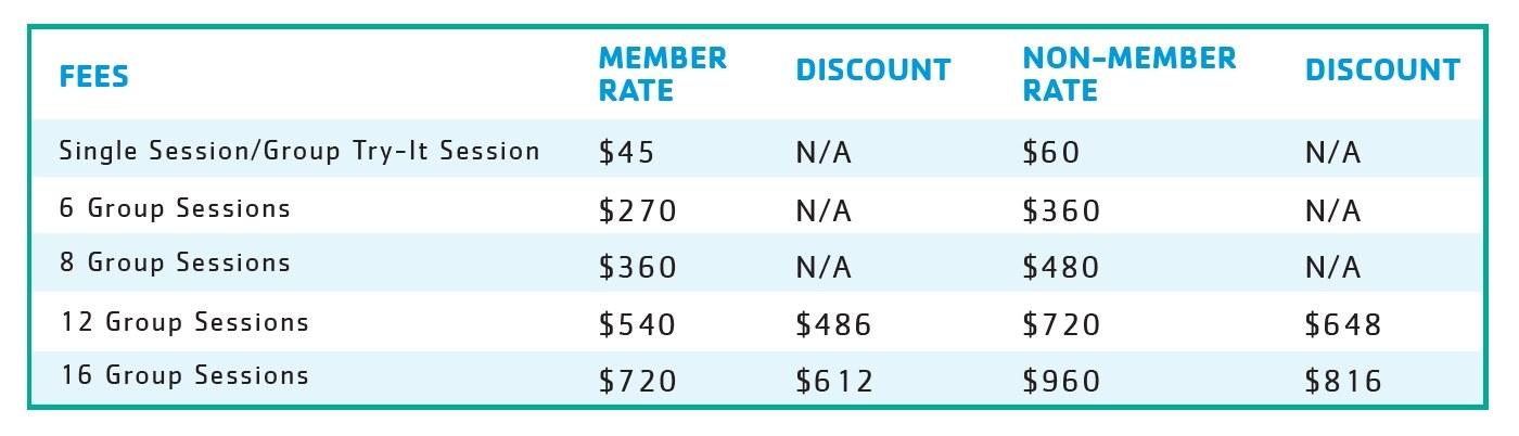 SPARQ Program rate chart.0